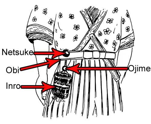 téléphone japonais marque