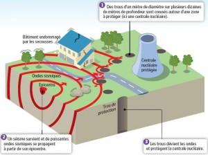 Cape-anti-sismique (1)
